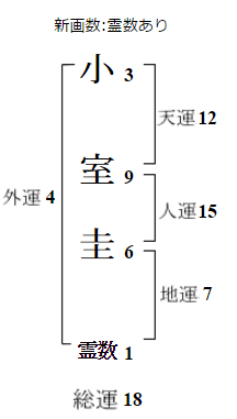 komuro-kei-makosama